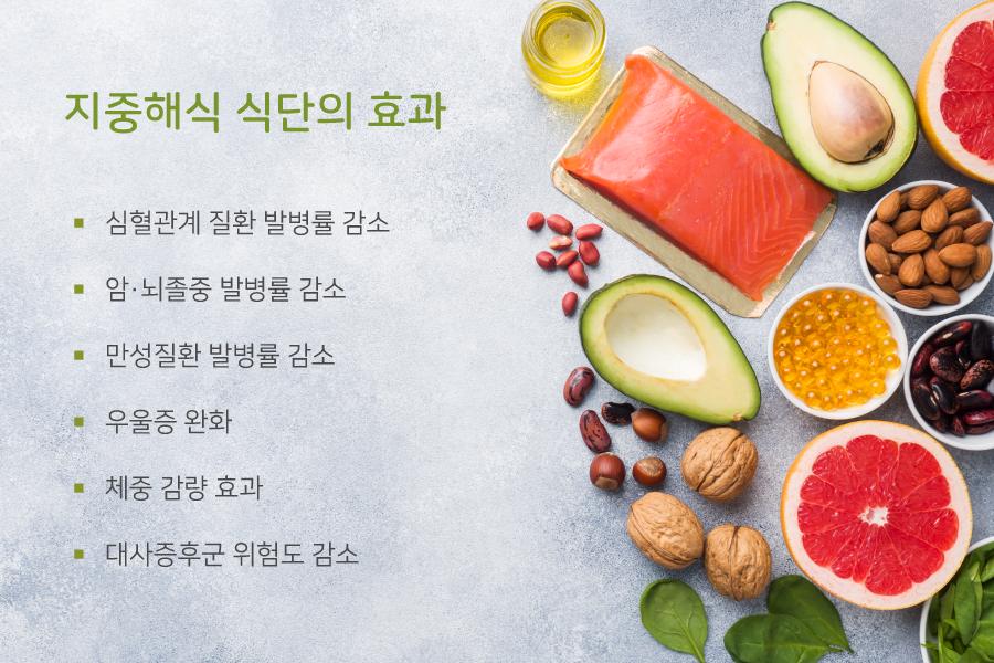 지중해식식단효과.png