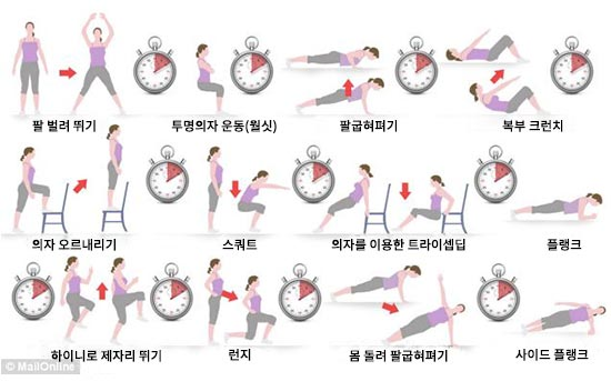 12-exercises-you-can-do-kr.jpg
